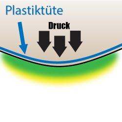 Mit einer Plastiktüte wird Druck auf ein verunreinigtes Polster ausgeübt (Illustration)